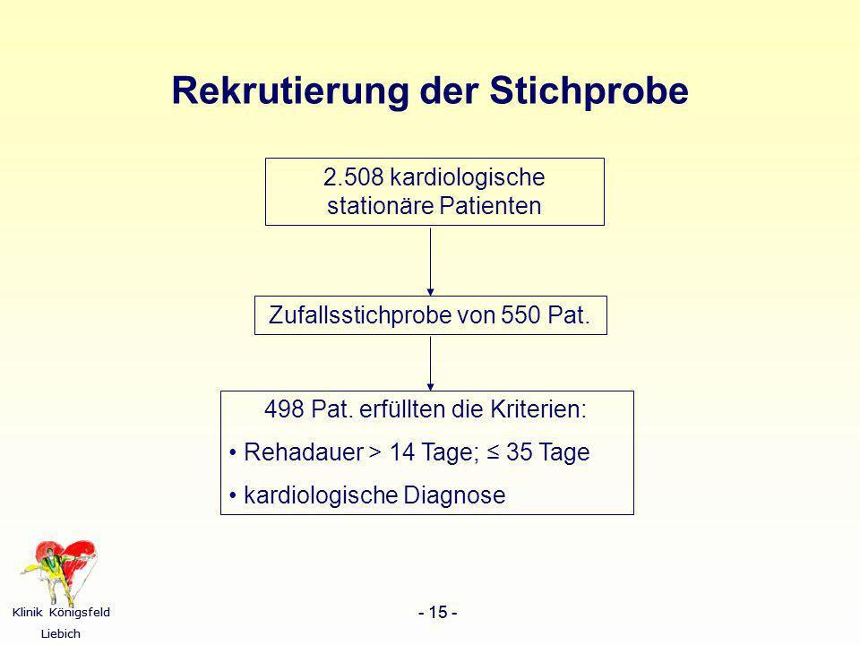 Klinik Königsfeld Liebich - 15 - Klinik Königsfeld Liebich - 15 - Rekrutierung der Stichprobe 2.508 kardiologische stationäre Patienten Zufallsstichpr