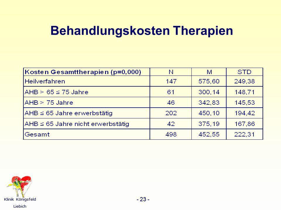 Klinik Königsfeld Liebich - 23 - Klinik Königsfeld Liebich - 23 - Behandlungskosten Therapien
