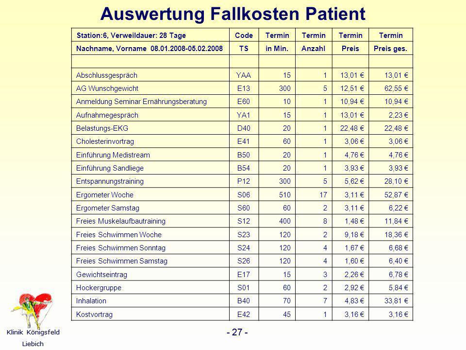Klinik Königsfeld Liebich - 27 - Klinik Königsfeld Liebich - 27 - Auswertung Fallkosten Patient Station:6, Verweildauer: 28 TageCodeTermin Nachname, V