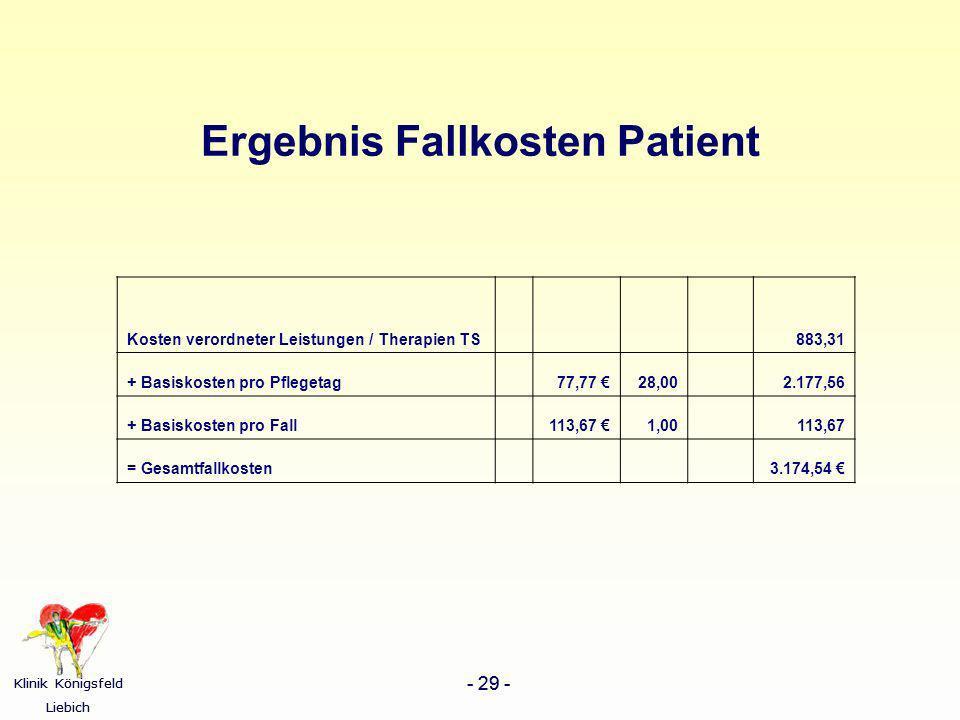 Klinik Königsfeld Liebich - 29 - Klinik Königsfeld Liebich - 29 - Kosten verordneter Leistungen / Therapien TS 883,31 + Basiskosten pro Pflegetag 77,7