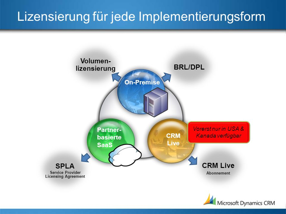 Vertriebskanäle Dynamics CRM 4.0 Channels Open* Open Value SelectEA CRM Live BRL ERP Advance d Mgmt BRL Academi c Alliance ISV Royalty SPLA System Builder Workgroup Server Workgroup to Professional Upgrade Professional Server ** Professional to Enterprise Upgrade Enterprise Server Years of Software Assurance 2333 (1) Optional Through Term N/A Customer Support Provider MicrosoftPartner or Service Provider *OPEN LICENSE PROGRAM IMPORTANT NOTICE: Customers purchasing Microsoft Dynamics Workgroup or Professional Servers via the Open Channel (Open Business or Open Volume) should be made aware that NO STEP UPs are available under these programs.