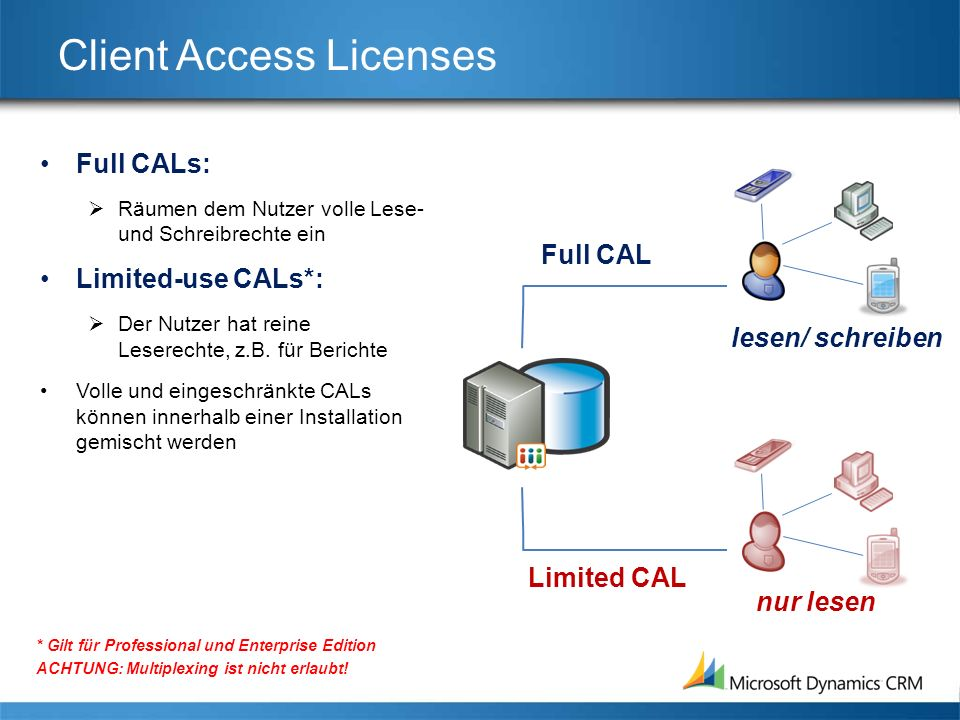 Client Access Licenses User CAL Device CAL External Connector External Connector Externe Parteien Server 1 Server 2 * Multiplexing ist nicht erlaubt