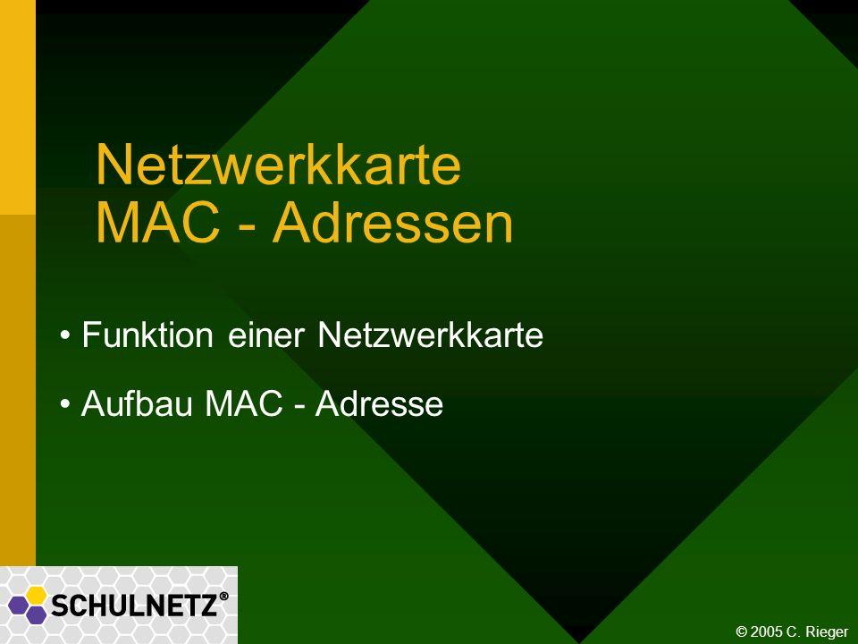 Netzwerkkarte MAC - Adressen Funktion einer Netzwerkkarte Aufbau MAC - Adresse © 2005 C. Rieger