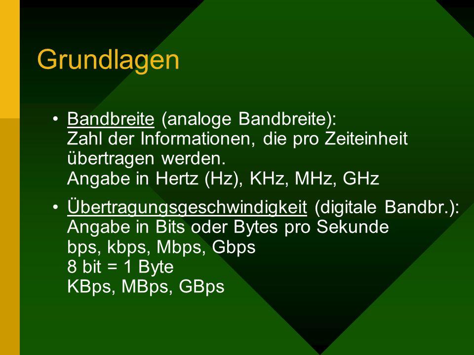 Grundlagen Bandbreite (analoge Bandbreite): Zahl der Informationen, die pro Zeiteinheit übertragen werden. Angabe in Hertz (Hz), KHz, MHz, GHz Übertra