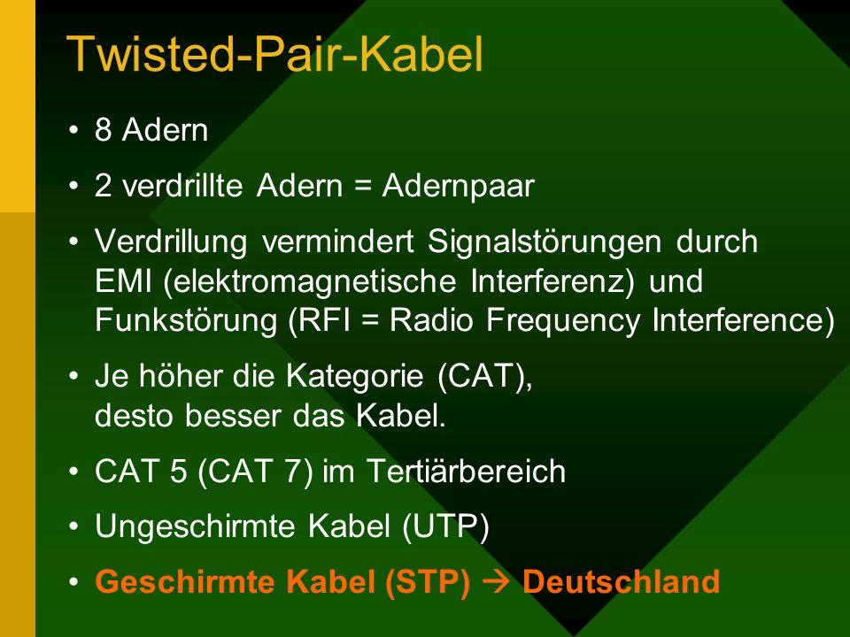 Twisted-Pair-Kabel 8 Adern 2 verdrillte Adern = Adernpaar Verdrillung vermindert Signalstörungen durch EMI (elektromagnetische Interferenz) und Funkst
