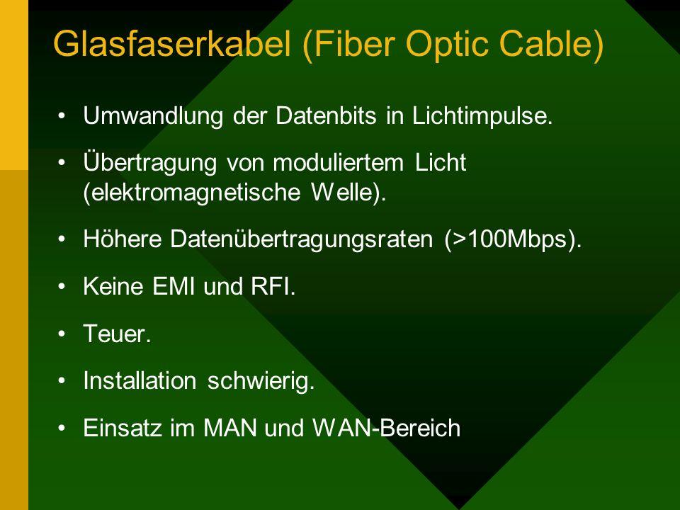 Glasfaserkabel (Fiber Optic Cable) Umwandlung der Datenbits in Lichtimpulse. Übertragung von moduliertem Licht (elektromagnetische Welle). Höhere Date