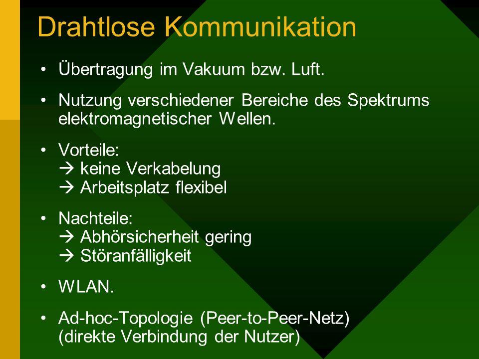 Drahtlose Kommunikation Übertragung im Vakuum bzw. Luft. Nutzung verschiedener Bereiche des Spektrums elektromagnetischer Wellen. Vorteile: keine Verk