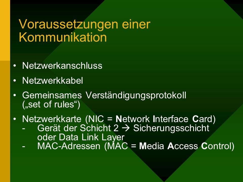 Voraussetzungen einer Kommunikation Netzwerkanschluss Netzwerkkabel Gemeinsames Verständigungsprotokoll (set of rules) Netzwerkkarte (NIC = Network In