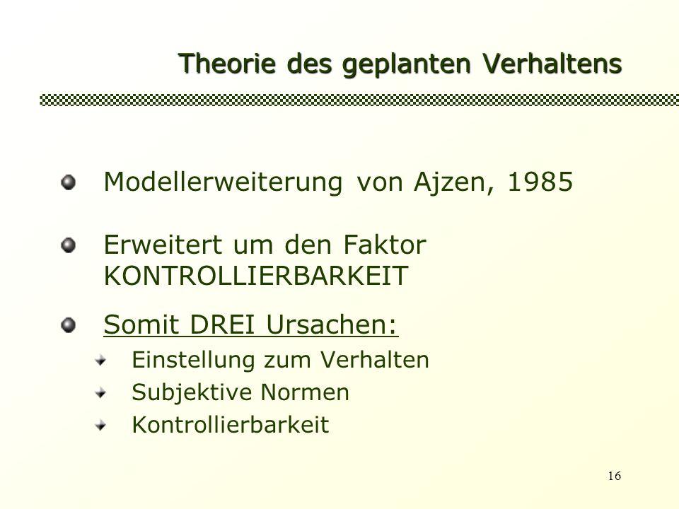 16 Theorie des geplanten Verhaltens Modellerweiterung von Ajzen, 1985 Erweitert um den Faktor KONTROLLIERBARKEIT Somit DREI Ursachen: Einstellung zum Verhalten Subjektive Normen Kontrollierbarkeit