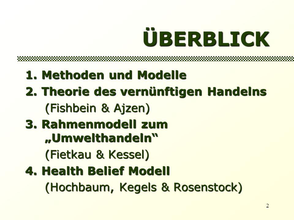 2 ÜBERBLICK 1. Methoden und Modelle 2. Theorie des vernünftigen Handelns (Fishbein & Ajzen) 3. Rahmenmodell zum Umwelthandeln (Fietkau & Kessel) 4. He