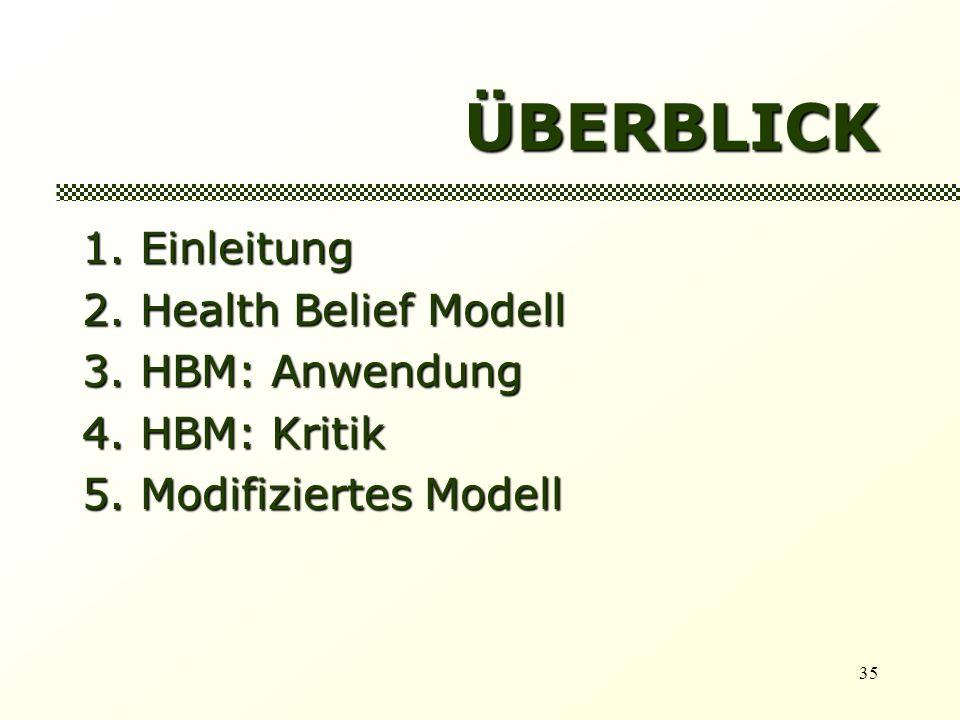 35 ÜBERBLICK 1. Einleitung 2. Health Belief Modell 3. HBM: Anwendung 4. HBM: Kritik 5. Modifiziertes Modell