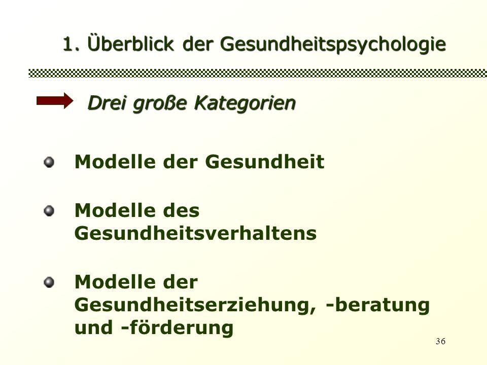 36 1. Überblick der Gesundheitspsychologie Drei große Kategorien Modelle der Gesundheit Modelle des Gesundheitsverhaltens Modelle der Gesundheitserzie