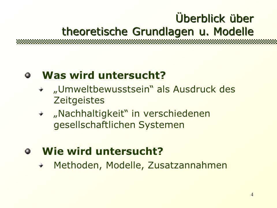 4 Überblick über theoretische Grundlagen u.Modelle Was wird untersucht.