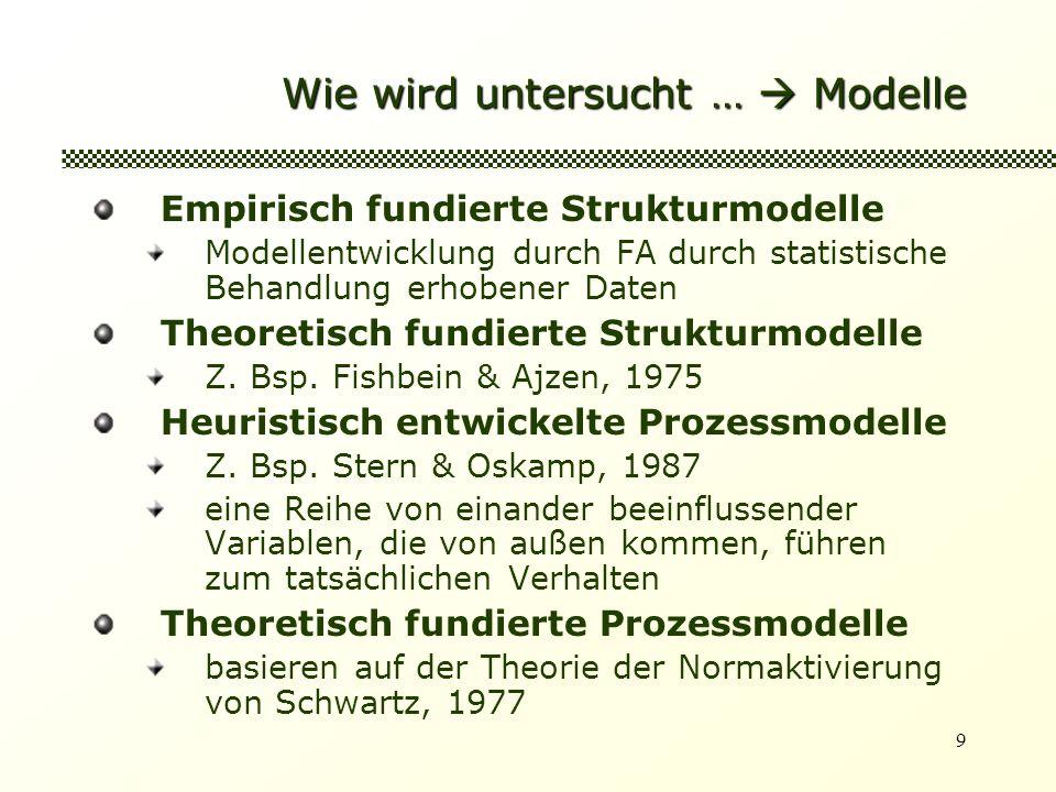 9 Wie wird untersucht … Modelle Empirisch fundierte Strukturmodelle Modellentwicklung durch FA durch statistische Behandlung erhobener Daten Theoretis