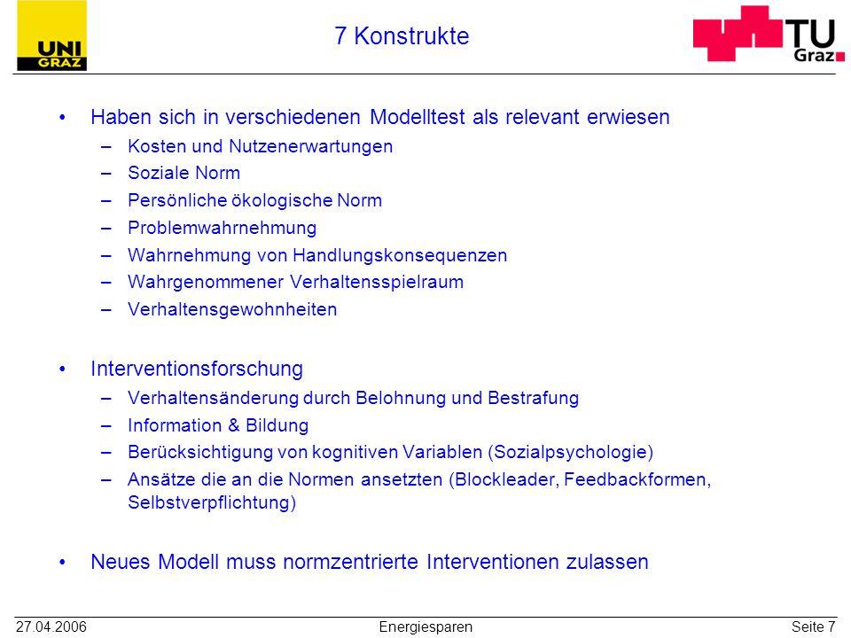 27.04.2006EnergiesparenSeite 7 7 Konstrukte Haben sich in verschiedenen Modelltest als relevant erwiesen –Kosten und Nutzenerwartungen –Soziale Norm –