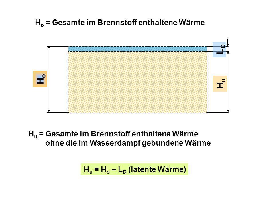HoHo HuHu H o = Gesamte im Brennstoff enthaltene Wärme H u = Gesamte im Brennstoff enthaltene Wärme ohne die im Wasserdampf gebundene Wärme H u = H o – L D (latente Wärme) LDLD
