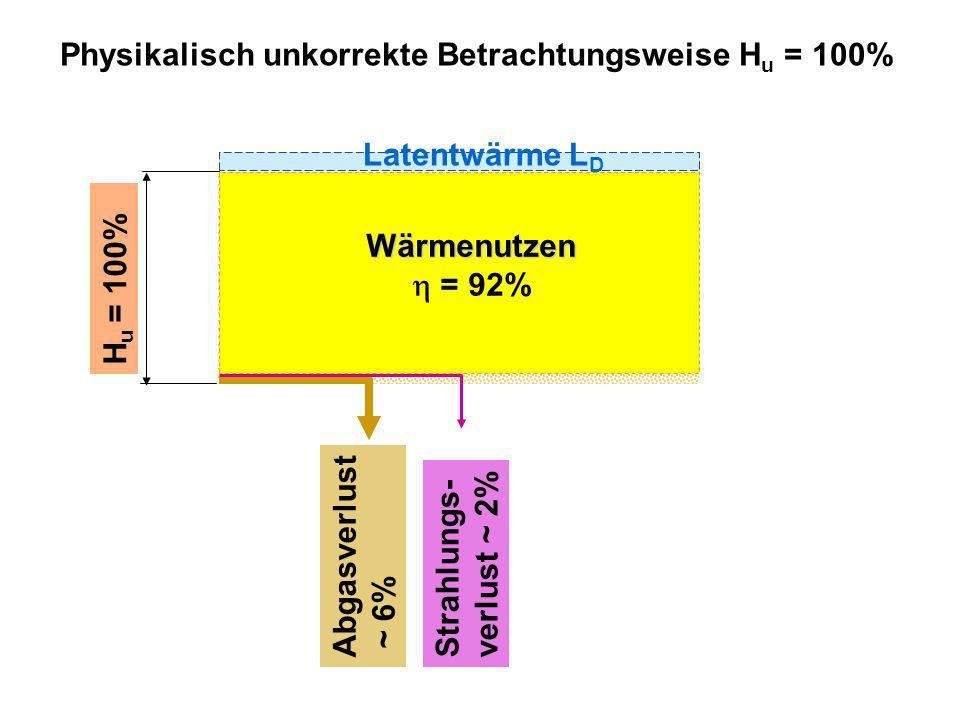 HoHo HuHu H o = Gesamte im Brennstoff enthaltene Wärme H u = Gesamte im Brennstoff enthaltene Wärme ohne die im Wasserdampf gebundene Wärme H u = H o