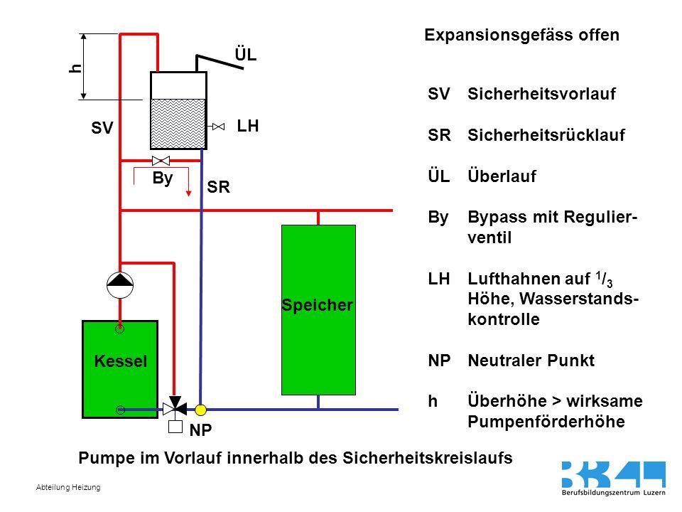 Abteilung Heizung SV SR ÜL By LH Kessel Speicher NP h SV Sicherheitsvorlauf SRSicherheitsrücklauf ÜLÜberlauf ByBypass mit Regulier- ventil LHLufthahne