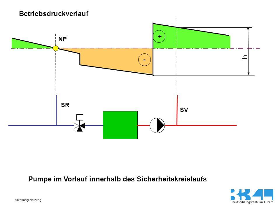 Abteilung Heizung SR SV h + - NP Betriebsdruckverlauf Pumpe im Vorlauf innerhalb des Sicherheitskreislaufs