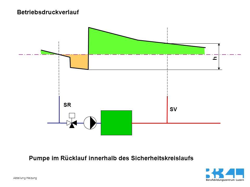 Abteilung Heizung SR SV h Betriebsdruckverlauf Pumpe im Rücklauf innerhalb des Sicherheitskreislaufs