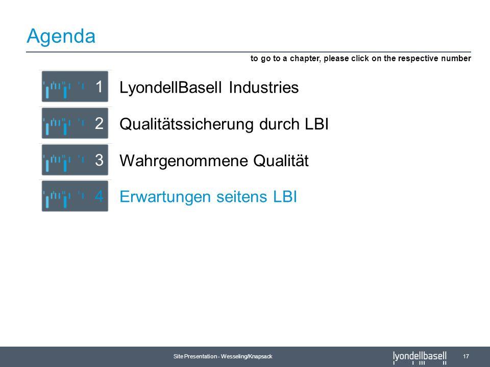 Site Presentation - Wesseling/Knapsack 17 Agenda Erwartungen seitens LBI 4 to go to a chapter, please click on the respective number Qualitätssicherun