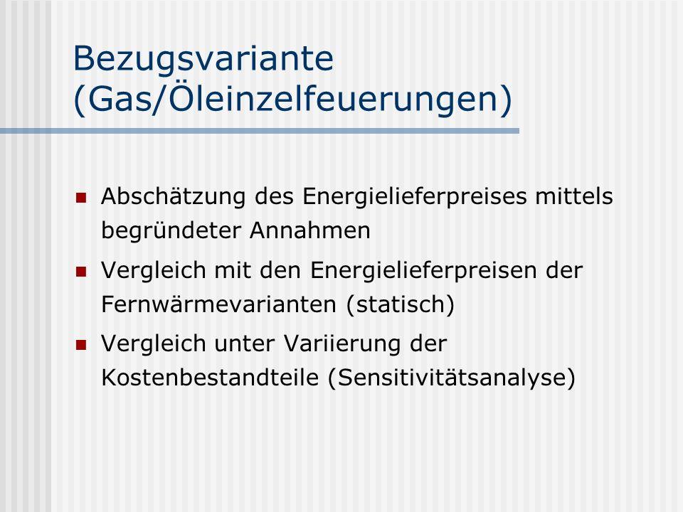 Bezugsvariante (Gas/Öleinzelfeuerungen) Abschätzung des Energielieferpreises mittels begründeter Annahmen Vergleich mit den Energielieferpreisen der Fernwärmevarianten (statisch) Vergleich unter Variierung der Kostenbestandteile (Sensitivitätsanalyse)