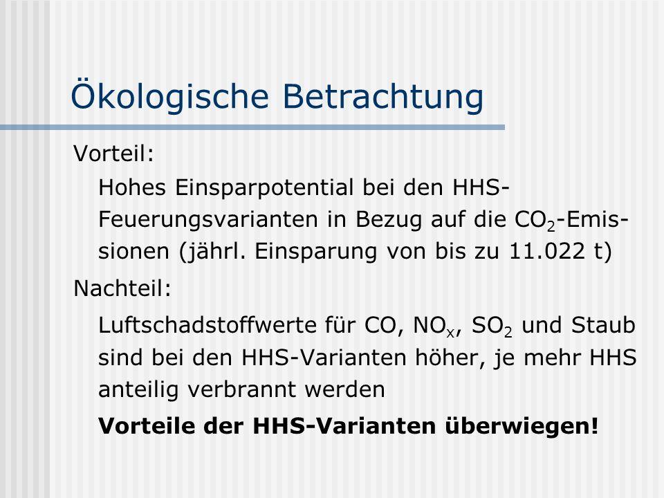 Ökologische Betrachtung Vorteil: Hohes Einsparpotential bei den HHS- Feuerungsvarianten in Bezug auf die CO 2 -Emis- sionen (jährl.