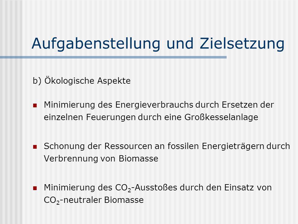 Aufgabenstellung und Zielsetzung b) Ökologische Aspekte Minimierung des Energieverbrauchs durch Ersetzen der einzelnen Feuerungen durch eine Großkesselanlage Schonung der Ressourcen an fossilen Energieträgern durch Verbrennung von Biomasse Minimierung des CO 2 -Ausstoßes durch den Einsatz von CO 2 -neutraler Biomasse