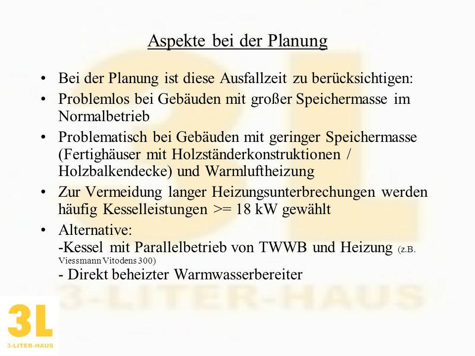 Aspekte bei der Planung Bei der Planung ist diese Ausfallzeit zu berücksichtigen: Problemlos bei Gebäuden mit großer Speichermasse im Normalbetrieb Pr