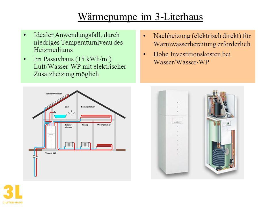 Wärmepumpe im 3-Literhaus Idealer Anwendungsfall, durch niedriges Temperaturniveau des Heizmediums Im Passivhaus (15 kWh/m²) Luft/Wasser-WP mit elektr