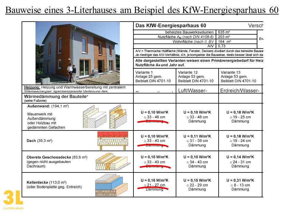 Gebäudeleistungsbedarf - Heizlast Heizlast = ------------------------------- Nutzenergiebedarf Vollbenutzungsstunden Q 3l-Haus = --------------------------------------- 3 l/m² * 150 m² *10 kWh/l 1500 h.