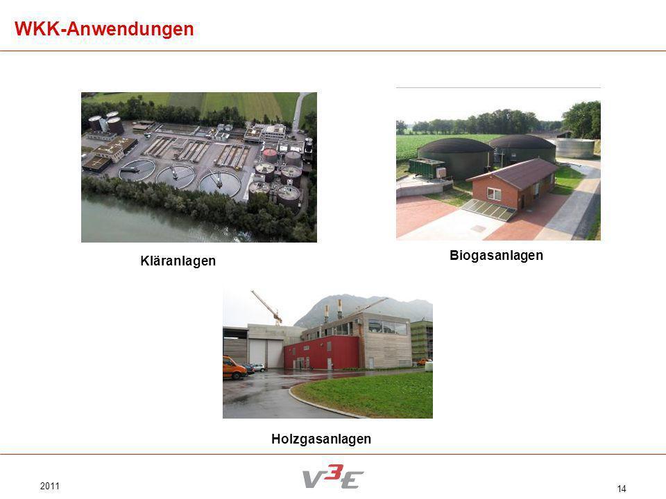 2011 14 Kläranlagen Biogasanlagen WKK-Anwendungen Holzgasanlagen