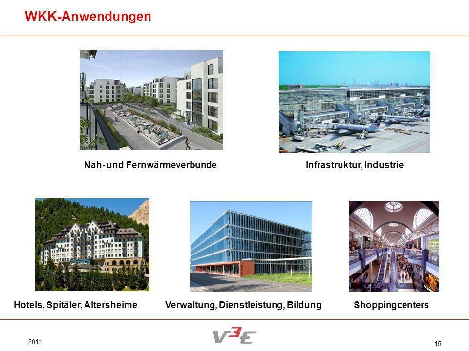 2011 15 Hotels, Spitäler, Altersheime Infrastruktur, Industrie Verwaltung, Dienstleistung, Bildung WKK-Anwendungen Shoppingcenters Nah- und Fernwärmev