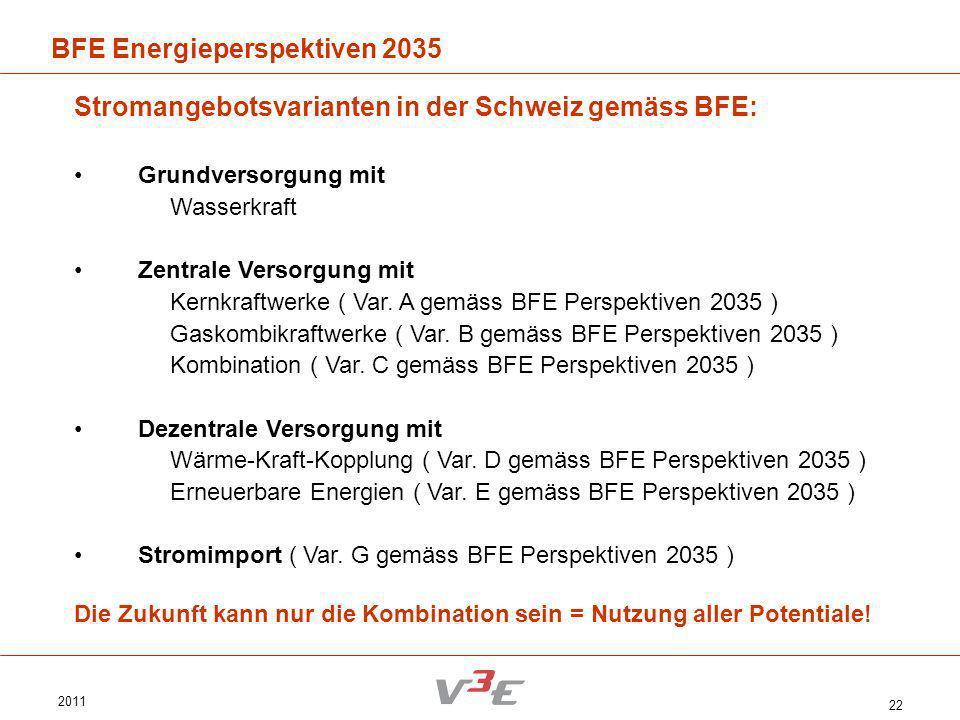 2011 22 BFE Energieperspektiven 2035 Stromangebotsvarianten in der Schweiz gemäss BFE: Grundversorgung mit Wasserkraft Zentrale Versorgung mit Kernkra