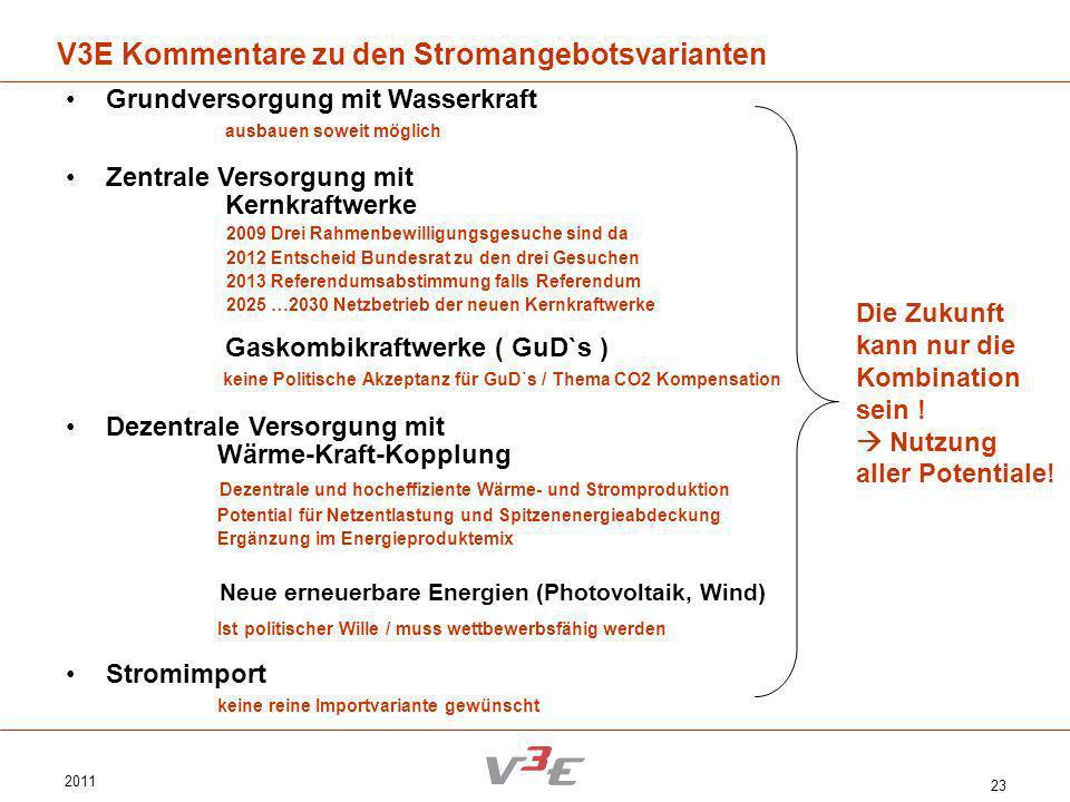 2011 23 V3E Kommentare zu den Stromangebotsvarianten Grundversorgung mit Wasserkraft ausbauen soweit möglich Zentrale Versorgung mit Kernkraftwerke 20