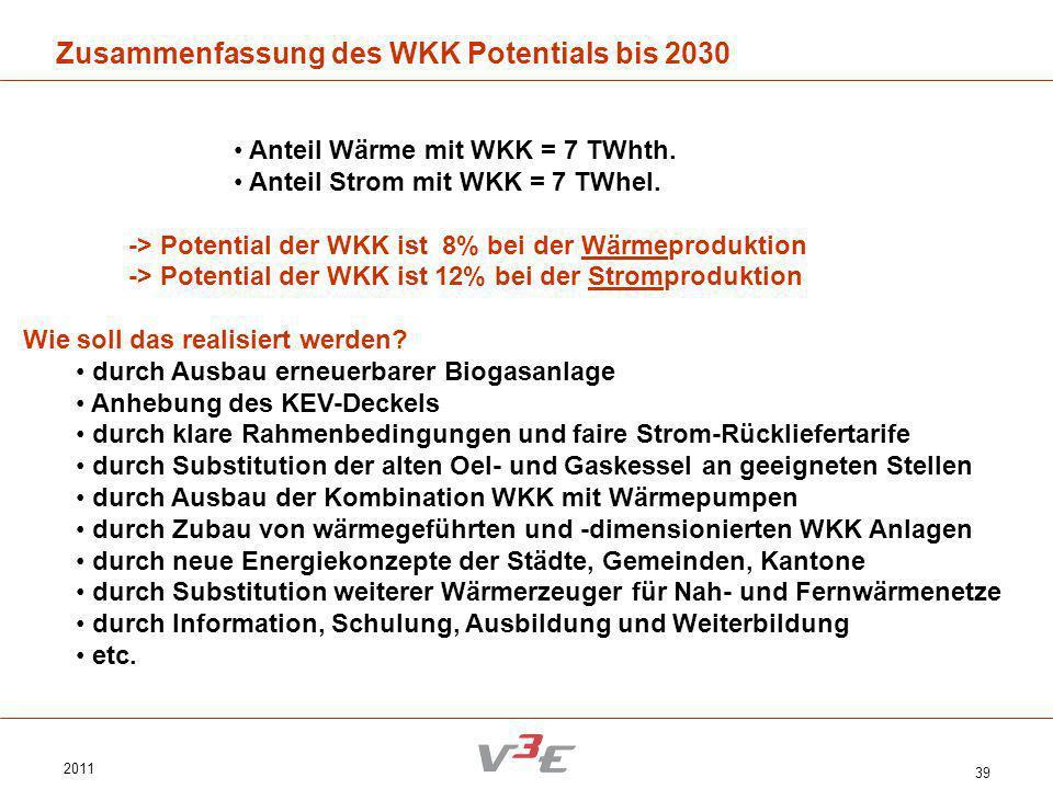 2011 39 Zusammenfassung des WKK Potentials bis 2030 Anteil Wärme mit WKK = 7 TWhth. Anteil Strom mit WKK = 7 TWhel. -> Potential der WKK ist 8% bei de