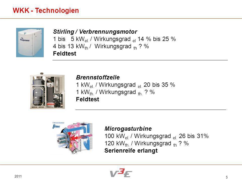 2011 5 Stirling / Verbrennungsmotor 1 bis 5 kW el. / Wirkungsgrad el 14 % bis 25 % 4 bis 13 kW th / Wirkungsgrad th ? % Feldtest WKK - Technologien Br