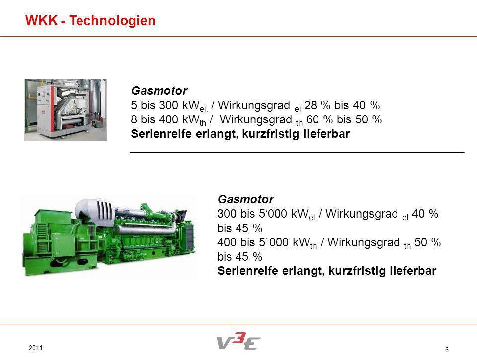 2011 6 Gasmotor 300 bis 5000 kW el. / Wirkungsgrad el 40 % bis 45 % 400 bis 5`000 kW th. / Wirkungsgrad th 50 % bis 45 % Serienreife erlangt, kurzfris