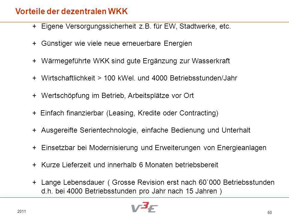 2011 60 Vorteile der dezentralen WKK + Eigene Versorgungssicherheit z.B. für EW, Stadtwerke, etc. + Günstiger wie viele neue erneuerbare Energien + Wä
