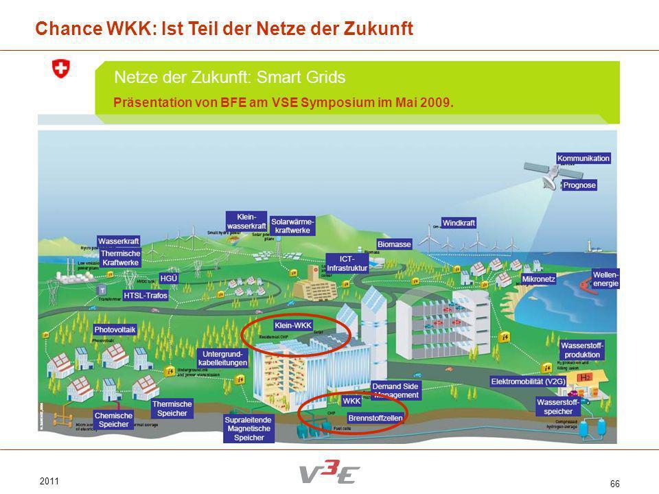 2011 66 Chance WKK: Ist Teil der Netze der Zukunft Präsentation von BFE am VSE Symposium im Mai 2009.
