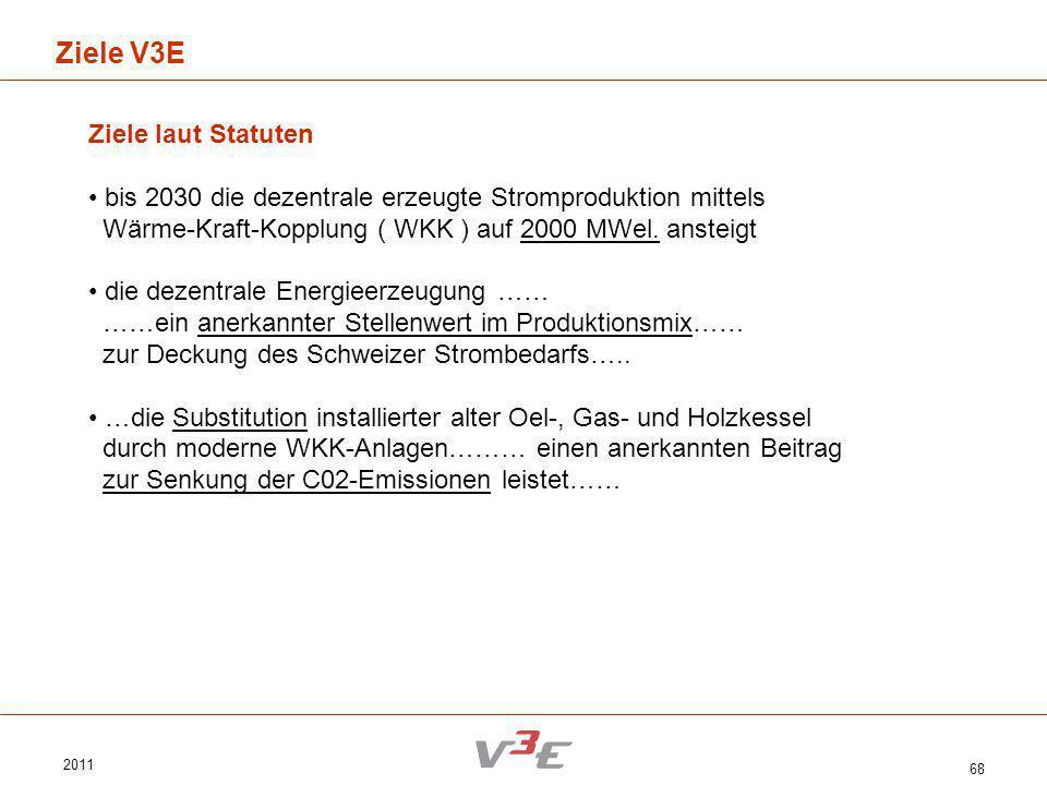 2011 68 Ziele V3E Ziele laut Statuten bis 2030 die dezentrale erzeugte Stromproduktion mittels Wärme-Kraft-Kopplung ( WKK ) auf 2000 MWel. ansteigt di