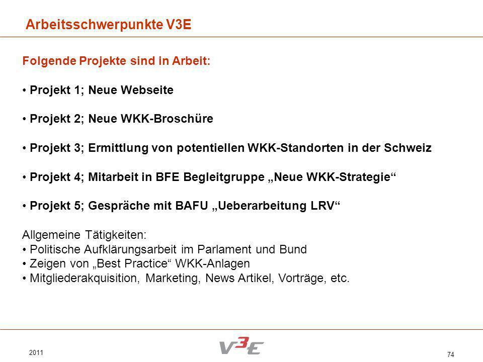 2011 74 Arbeitsschwerpunkte V3E Folgende Projekte sind in Arbeit: Projekt 1; Neue Webseite Projekt 2; Neue WKK-Broschüre Projekt 3; Ermittlung von pot