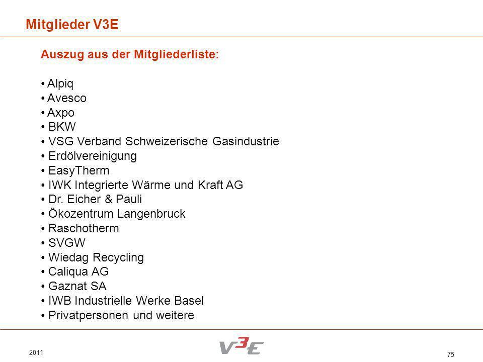 2011 75 Mitglieder V3E Auszug aus der Mitgliederliste: Alpiq Avesco Axpo BKW VSG Verband Schweizerische Gasindustrie Erdölvereinigung EasyTherm IWK In
