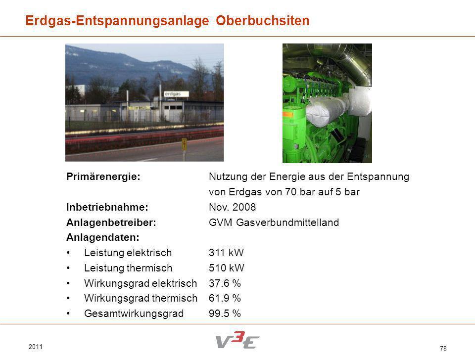 2011 78 Erdgas-Entspannungsanlage Oberbuchsiten Primärenergie:Nutzung der Energie aus der Entspannung von Erdgas von 70 bar auf 5 bar Inbetriebnahme:N