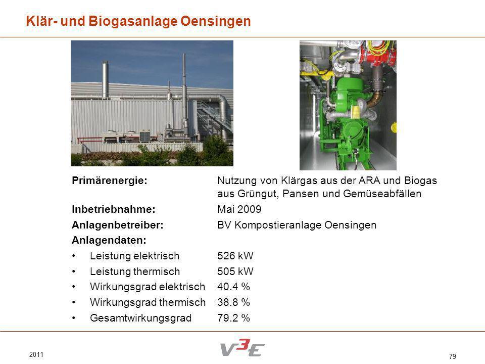 2011 79 Klär- und Biogasanlage Oensingen Primärenergie:Nutzung von Klärgas aus der ARA und Biogas aus Grüngut, Pansen und Gemüseabfällen Inbetriebnahm