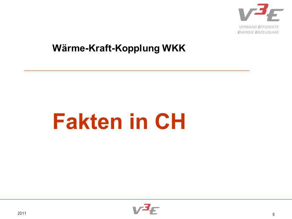 2011 8 Wärme-Kraft-Kopplung WKK Fakten in CH