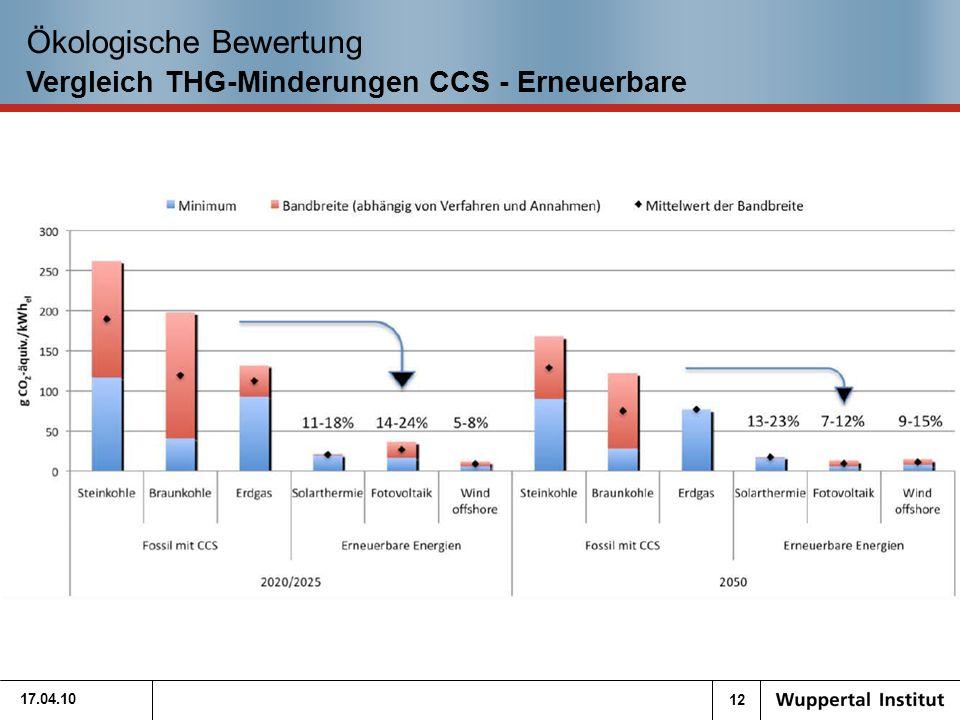 12 Ökologische Bewertung Vergleich THG-Minderungen CCS - Erneuerbare 17.04.10