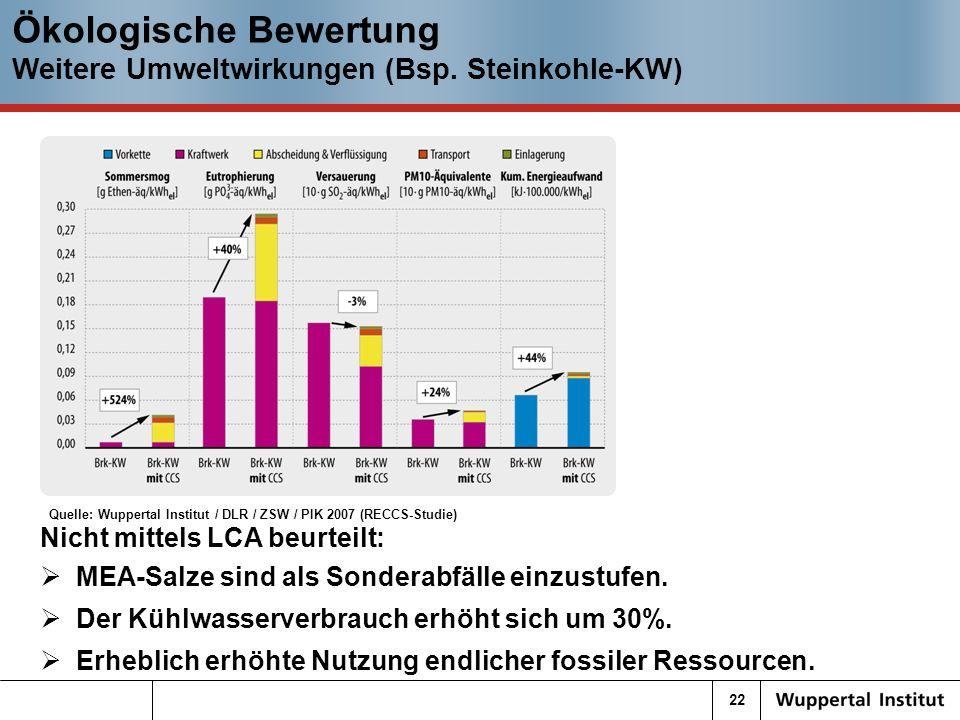 22 Ökologische Bewertung Weitere Umweltwirkungen (Bsp.