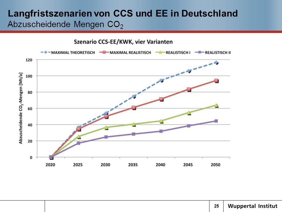 25 Langfristszenarien von CCS und EE in Deutschland Abzuscheidende Mengen CO 2