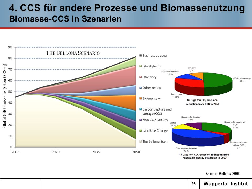 26 4. CCS für andere Prozesse und Biomassenutzung Biomasse-CCS in Szenarien Quelle: Bellona 2008